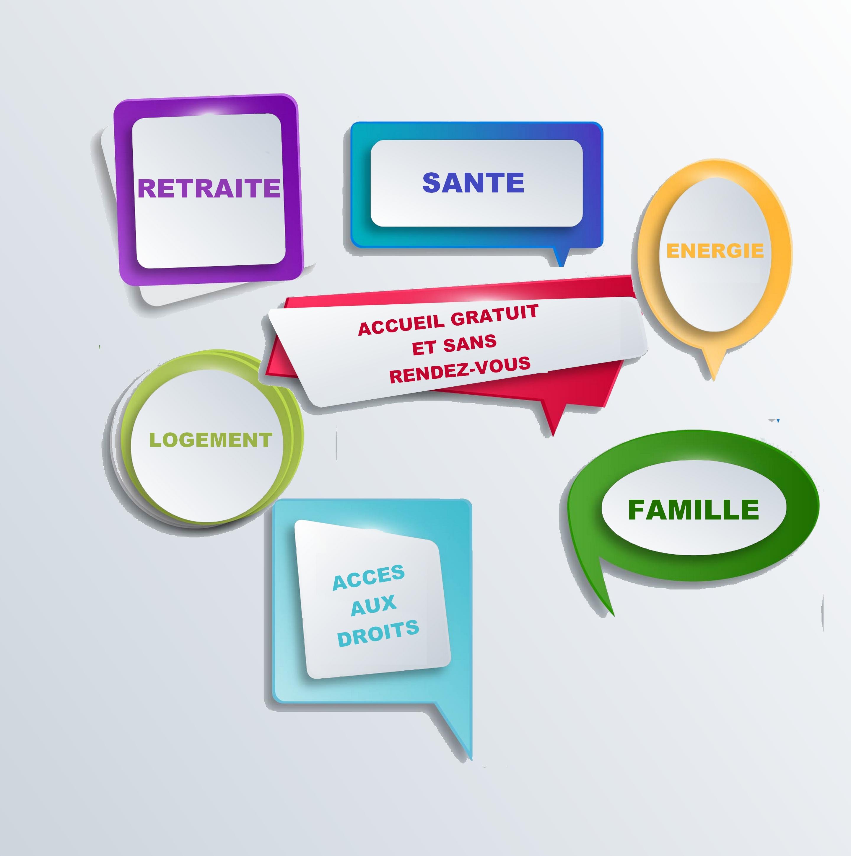 pimms-nimes-médiation-social-accès-droits
